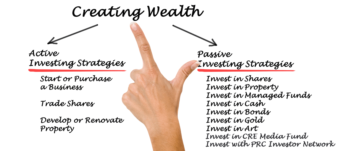 What Qualifies As Passive Real Estate Investing PRC Investor Network